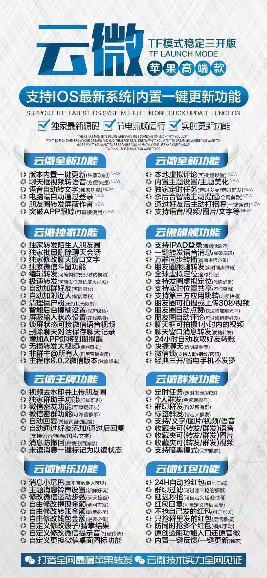 【苹果云微激活码】一码三开/超级防封/蓝微新品/震撼全网